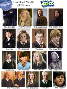 Harry Potter is really awesome!!!!!!!!!!I amor the characters and the story...J.K. Rowling is really a great writer....