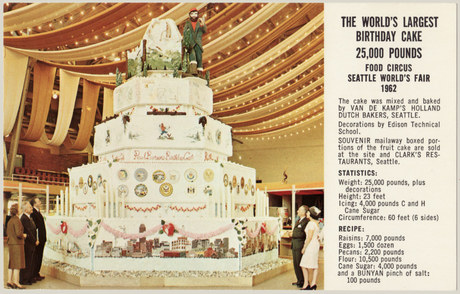 WORLD'S BIGGEST CAKE! NOM NOM NOM NOM!!!!!!!!!!!