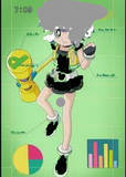 PPGZ name: azuaka Othername:Uku Gender:girl Color:Black Weapons:hammer,super punch,hypnosis Attitude:
