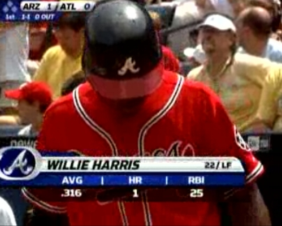 Willie Harris!he's on the Mets now though :p and George Kenneth Griffey Jr. is awesome!!!x3