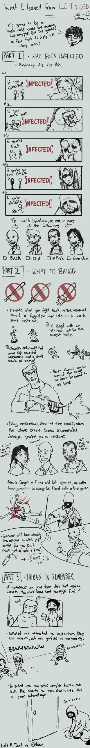 What Left For Dead has Taught me.