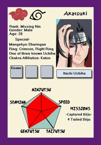itachi's ninja info card