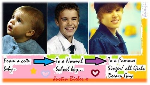 Justin Bieber's life