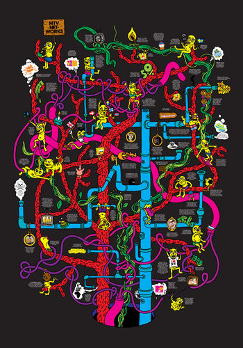 MTV wallpaper entitled Mtv