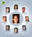 Nadal Look-alikes