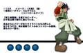 Sanada Jubee's Profile