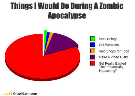 Can you survive zombie apocalypse book