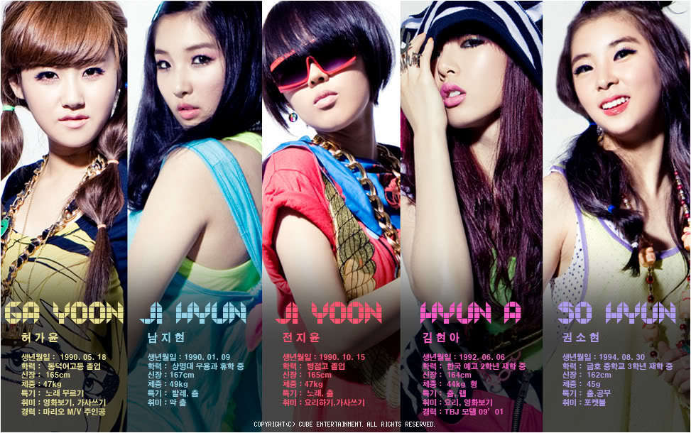 4 minute ga yoon dating games 10