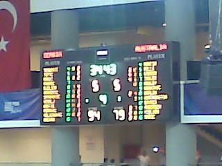 94-79 serbia won ....