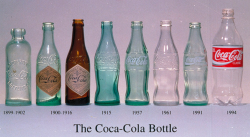 Coke wallpaper possibly containing a bottled water called Coca-Cola bottles through the years