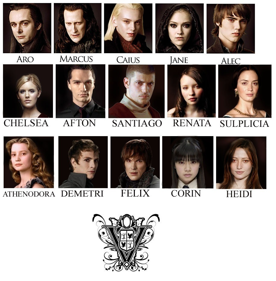 The New Moon Cast the volturi castNew Moon Cast