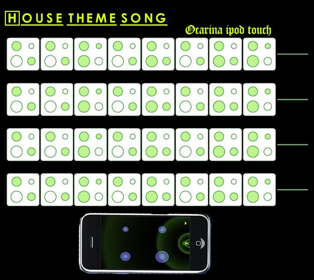 House theme song notes ((((OCARINA আইপড touch, iphone and ipad))))