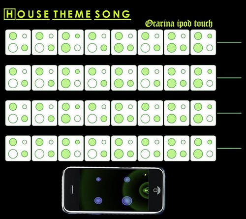 House theme song notes ((((OCARINA ipodの, ipod touch, iphone and ipad))))
