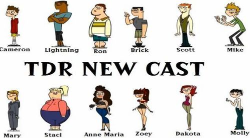 Total Drama Island karatasi la kupamba ukuta titled TDR Cast With No Eye Masks