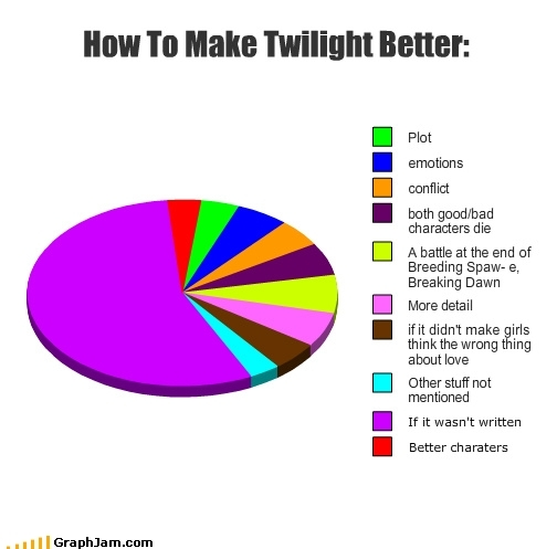 Twilight could get better with...
