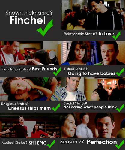Finchel Checklist