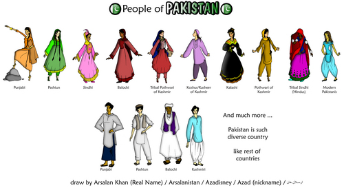 People of Pakistan