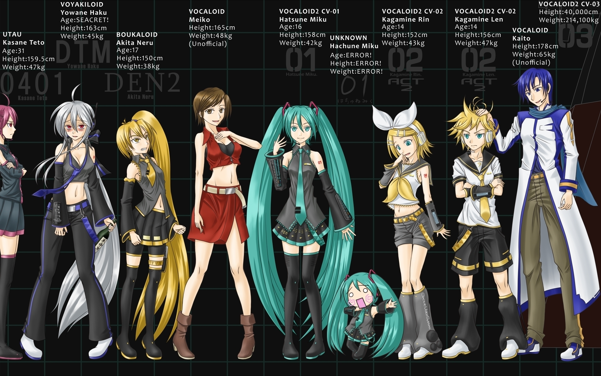 Anime Characters Named Rin : Vocaloid wallpaper  fanpop page