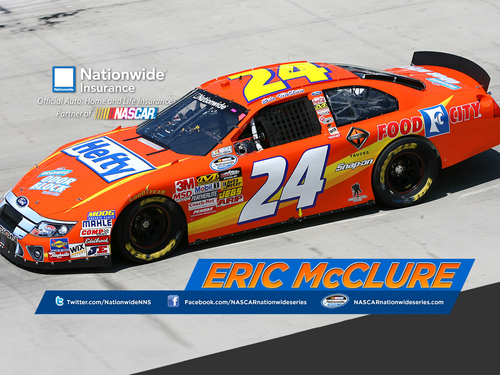 NASCAR wallpaper with a stock car and an auto racing titled Eric McClure