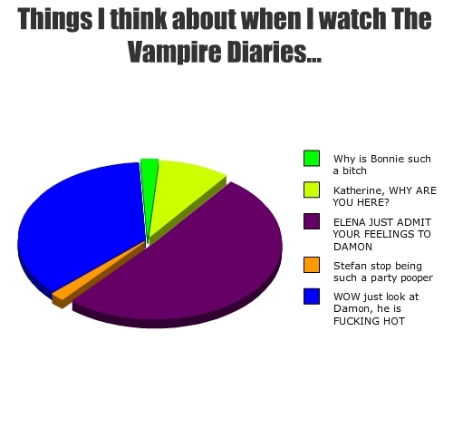 Things WE think about when watching TVD!
