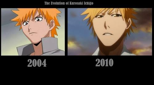 The Evolution of Kurosaki Ichigo