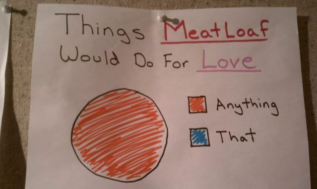What Meatloaf Would Do For Love