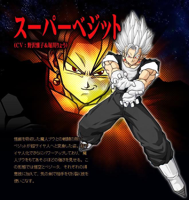 All Dragon Ball Characters. all naruto characters vs all