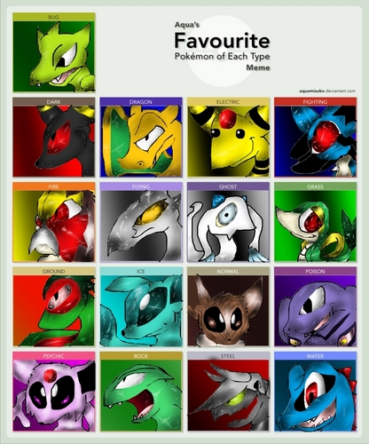 My Favorite Pokemon Types