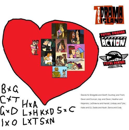 TD love
