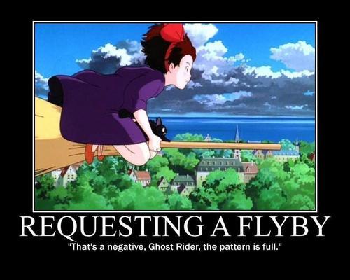 Hayao Miyazaki fondo de pantalla called Flyby