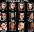 Kristen's Mood State