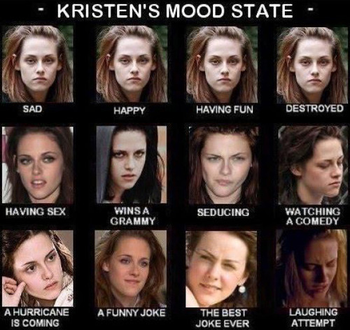 Harry Potter vs Twilight fond d'écran containing a portrait titled Kristen's Mood State
