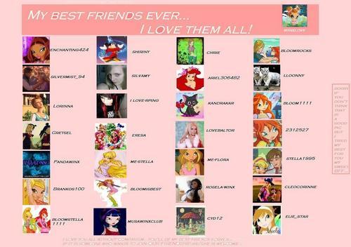 All my sweet BFFs...