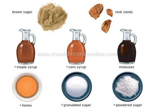 forms of sugar