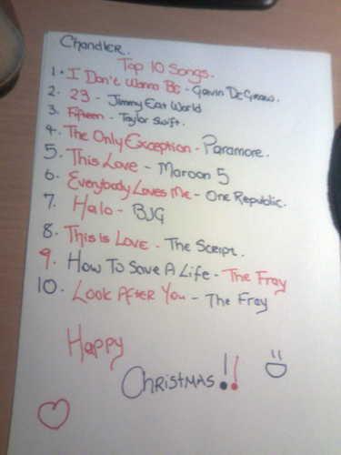 My hàng đầu, đầu trang 10 Songs Chandler ♥