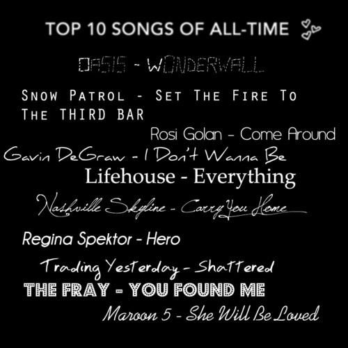 hàng đầu, đầu trang 10 yêu thích Songs Of All Time