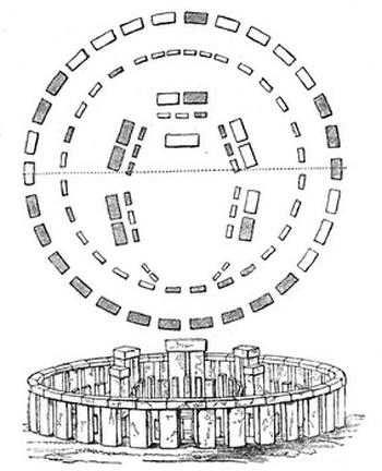 Stonehenge-plans
