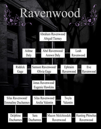 Ravenwood family дерево