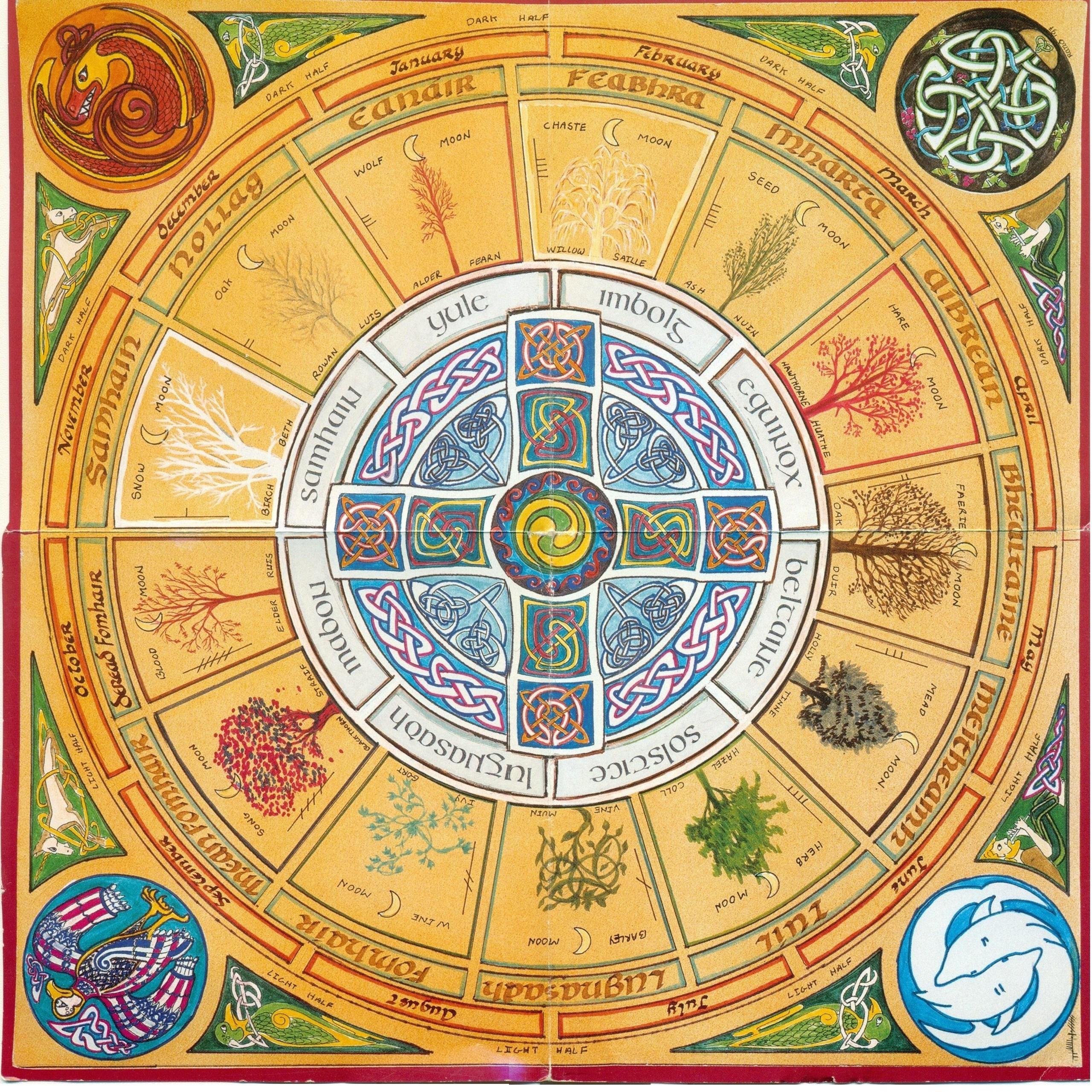 Pagan Calendar.Holidays Ii Paganism Photo 18167330 Fanpop