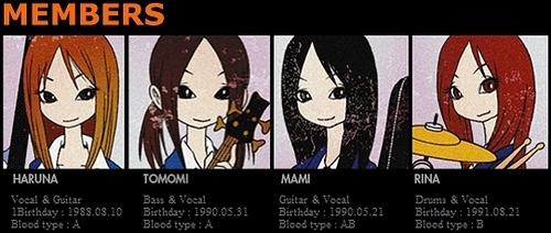 SCANDAL anime version-profile