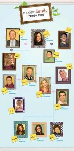 Modern Family Tree!
