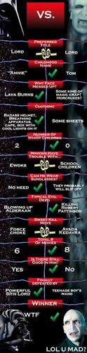 Voldemort vs. Darth Vader