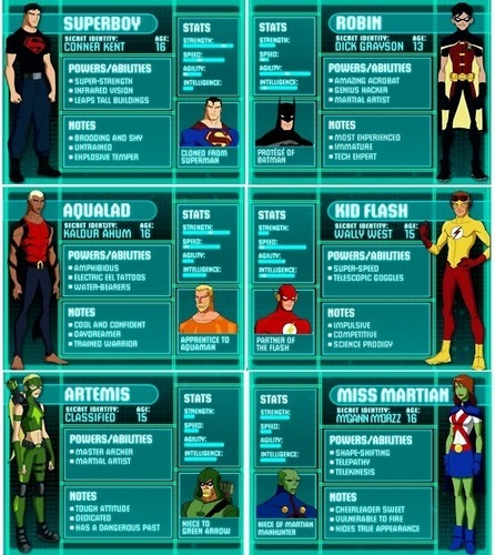 in young justice wallpaper titled Young Justice Bios