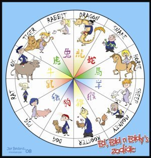 Ed, Edd and Eddy wallpaper with a roulette wheel, a stained glass window, and a slot entitled Ed, Edd n Eddy's Zodiac