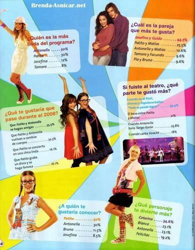 Brenda Asnicar Patito Feo Magazine