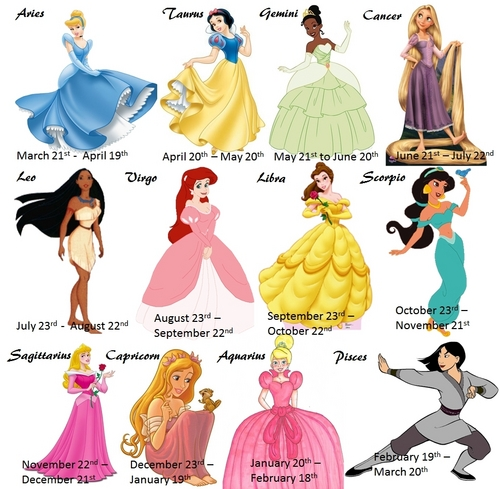 Disney Princess Zodiac