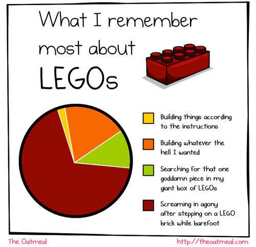 ...Legos.