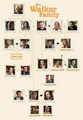 Walker Family Tree