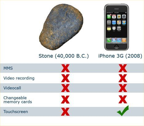 The difference between a rock and an iPhone