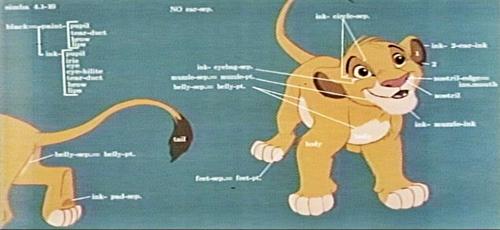 Walt ディズニー Characters デザイン - Simba
